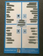 Math Operations Poster